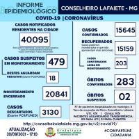 Lafaiete confirma 27  novos casos de Coronavírus nas últimas 24 horas
